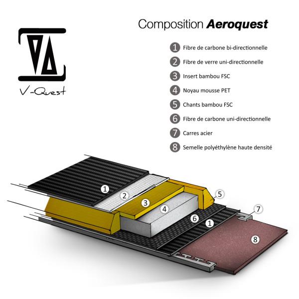 composition aeroquest-carbone 1000x1000