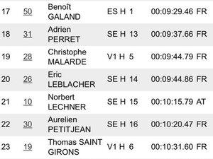 Tour Eiffel Vertical Race, en 10mn50s J. 279m de D+, 1600 marches…